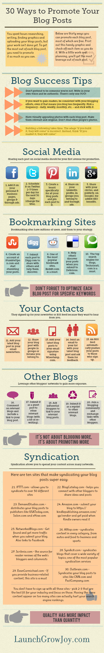 30 ways to promote your blog posts Infographic: 30 Ways to Promote Your Blog Post