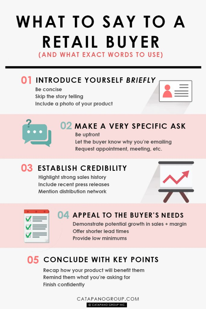 selling to retailers - What to say to a retail buyer infographic